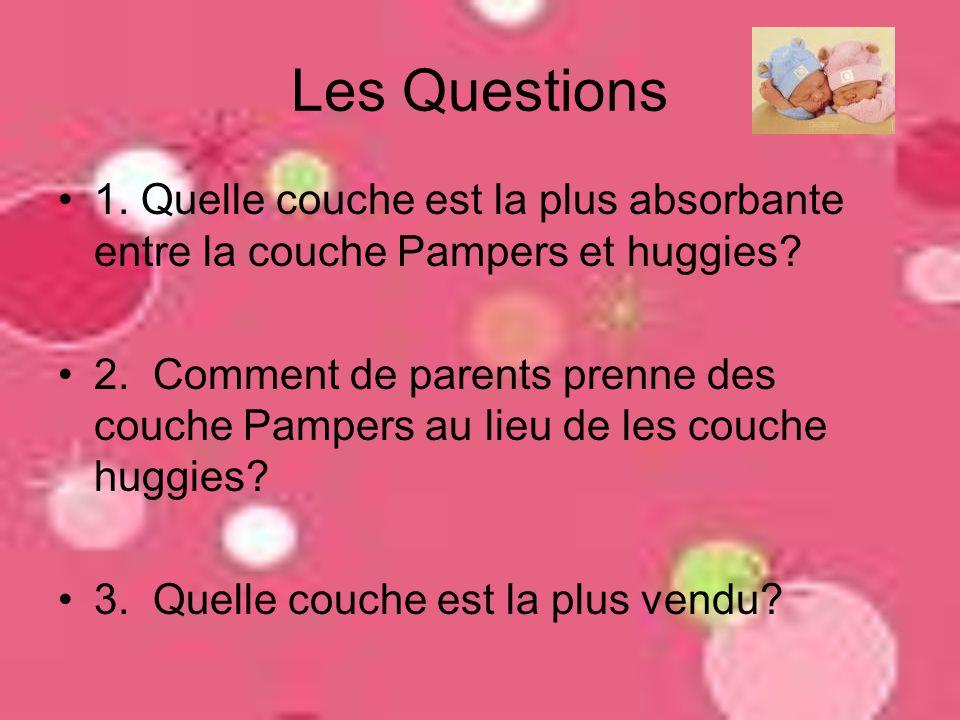 Les Questions 1. Quelle couche est la plus absorbante entre la couche Pampers et huggies