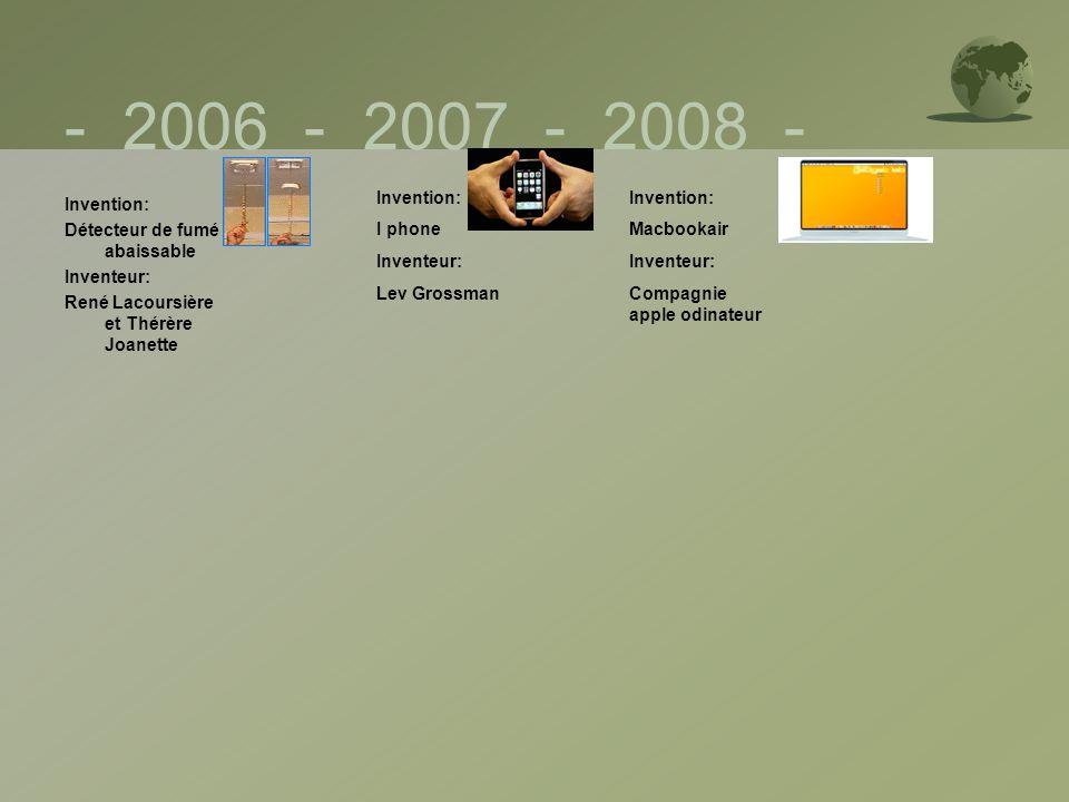 - 2006 - 2007 - 2008 - Invention: Détecteur de fumé abaissable
