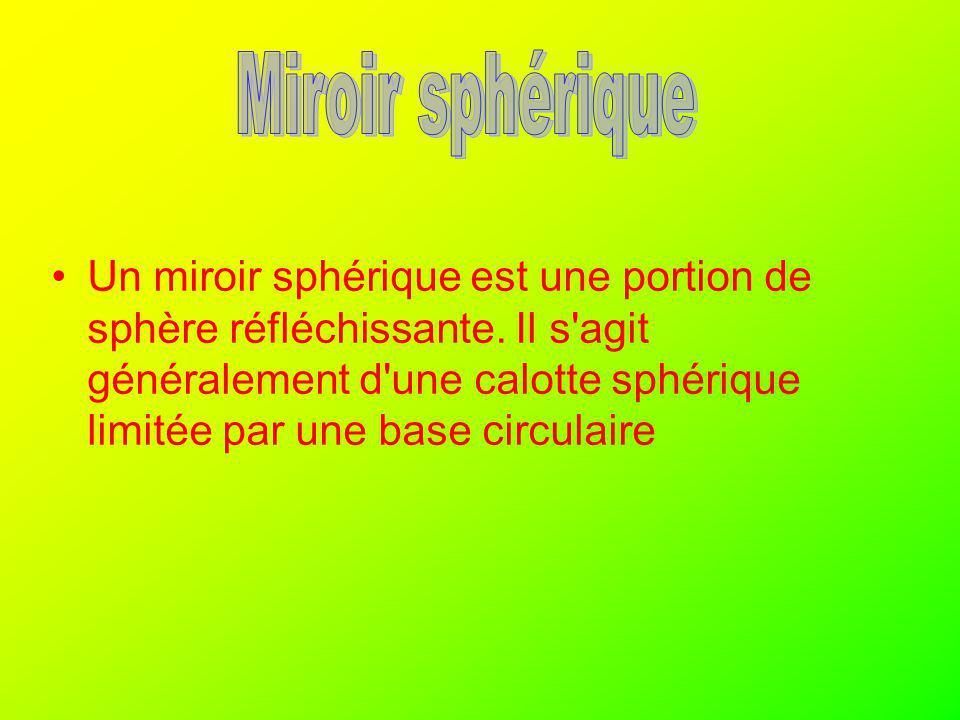 Miroir sphérique