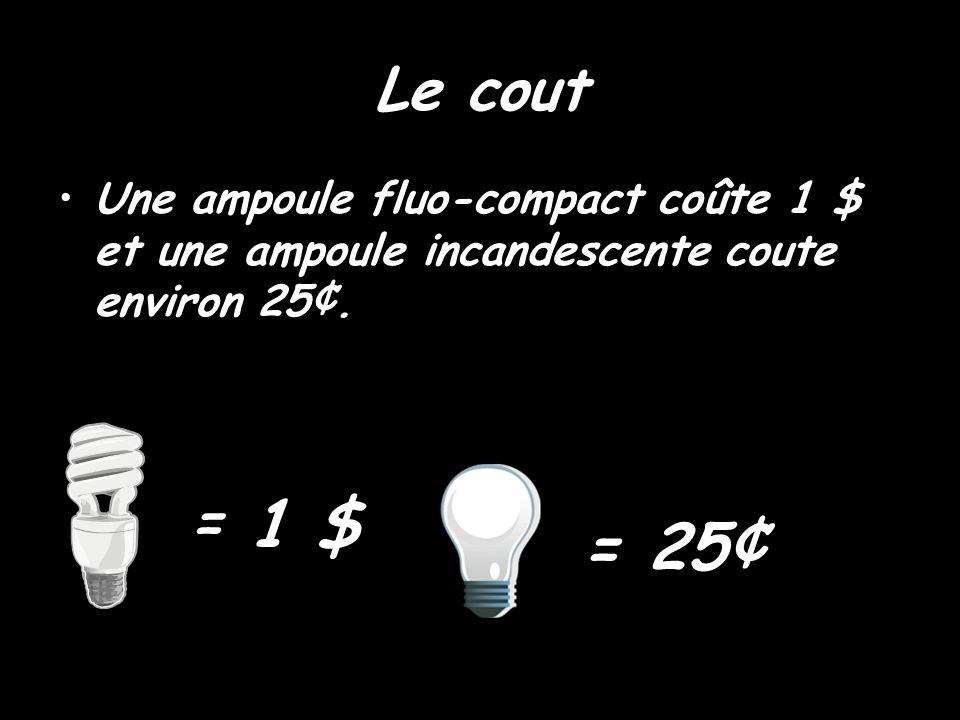 Le cout Une ampoule fluo-compact coûte 1 $ et une ampoule incandescente coute environ 25¢.