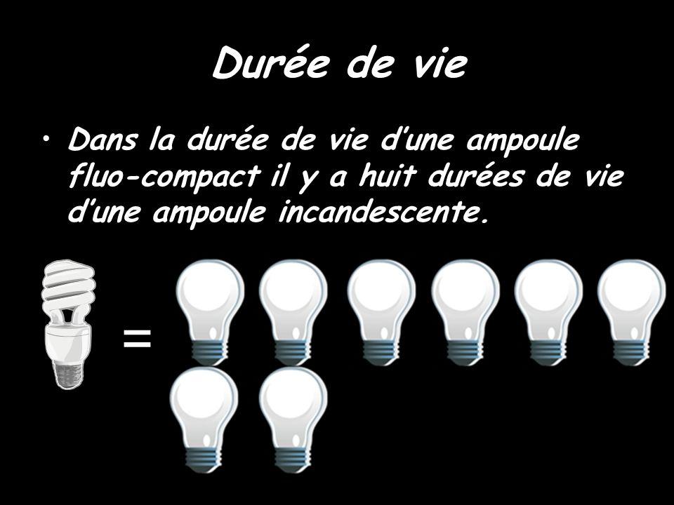 Durée de vie Dans la durée de vie d'une ampoule fluo-compact il y a huit durées de vie d'une ampoule incandescente.