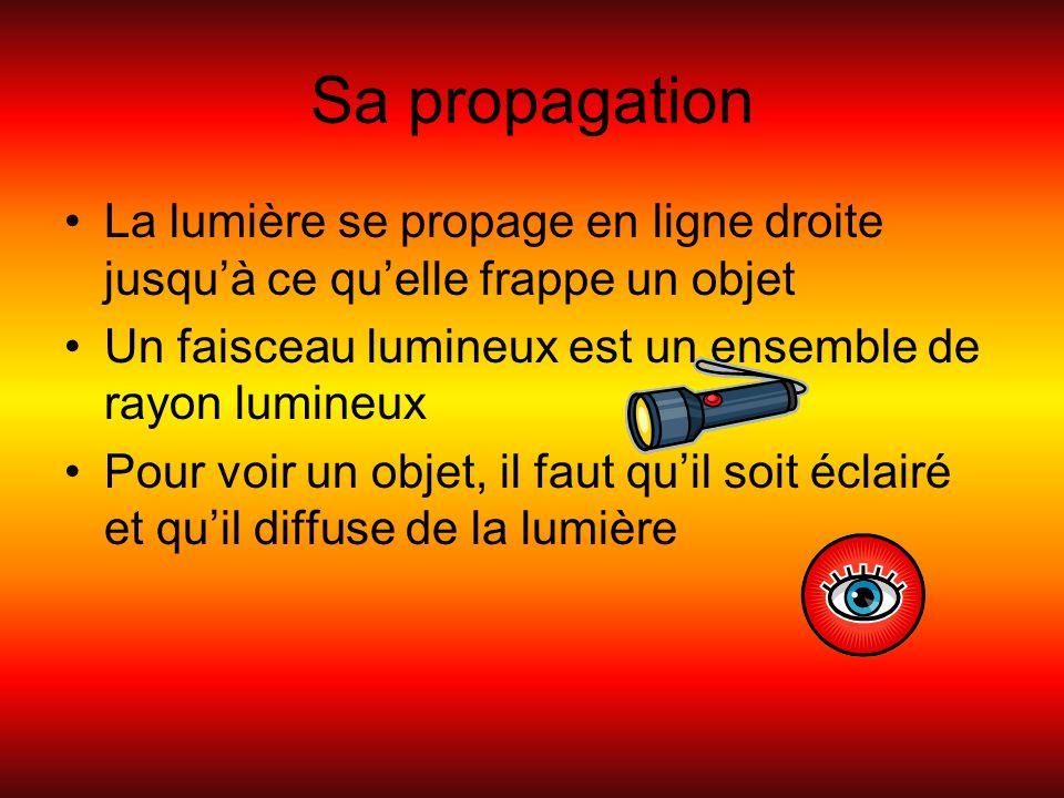 Sa propagation La lumière se propage en ligne droite jusqu'à ce qu'elle frappe un objet. Un faisceau lumineux est un ensemble de rayon lumineux.