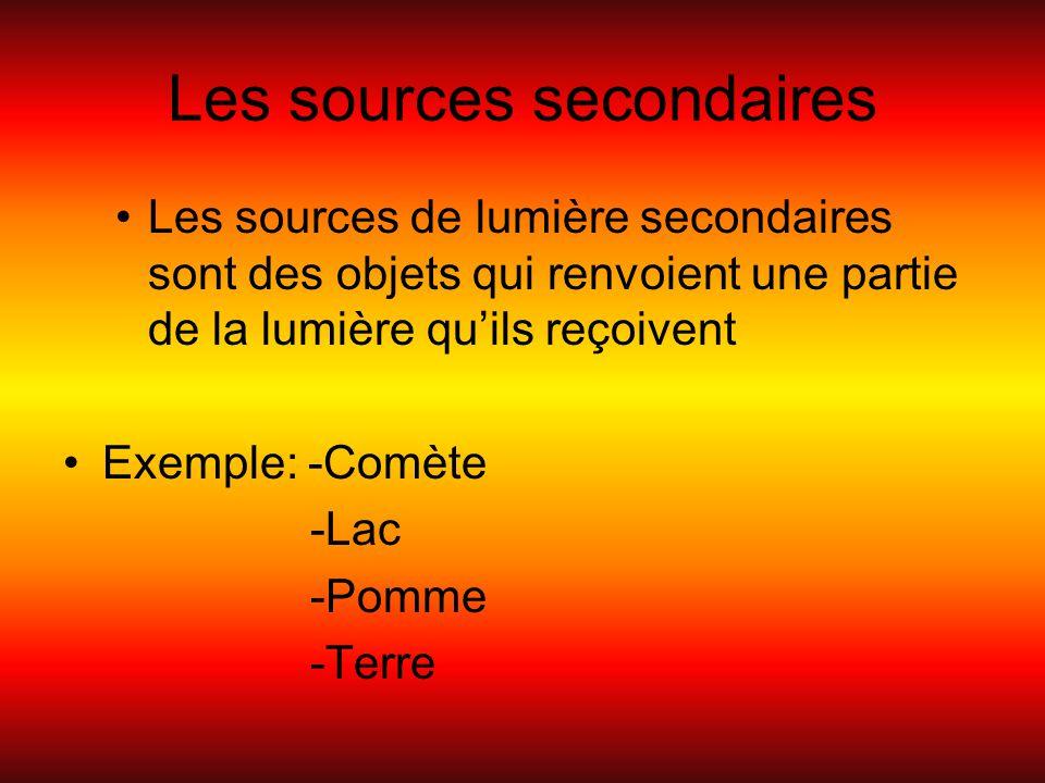 Les sources secondaires