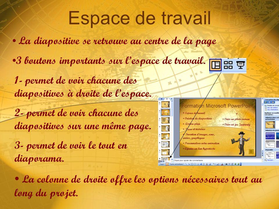 Espace de travail La diapositive se retrouve au centre de la page. 3 boutons importants sur l'espace de travail.