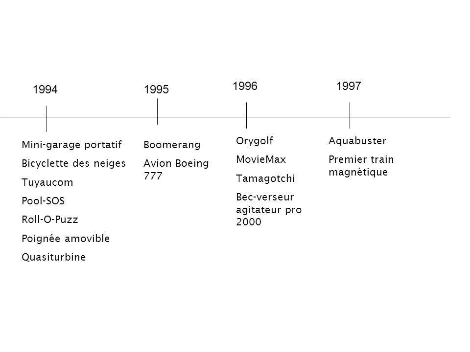 1996 1997 1994 1995 Orygolf MovieMax Tamagotchi