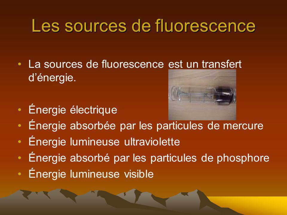 Les sources de fluorescence