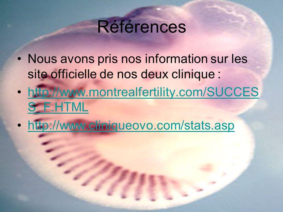 Références Nous avons pris nos information sur les site officielle de nos deux clinique : http://www.montrealfertility.com/SUCCESS_F.HTML.