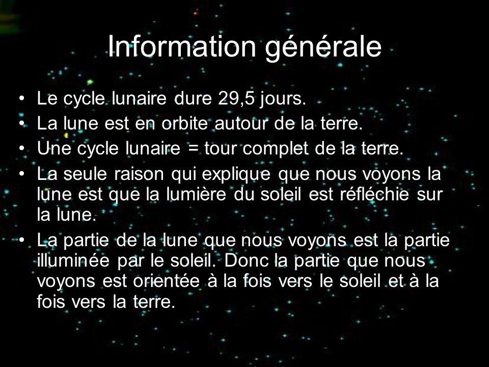 Information générale Le cycle lunaire dure 29,5 jours.