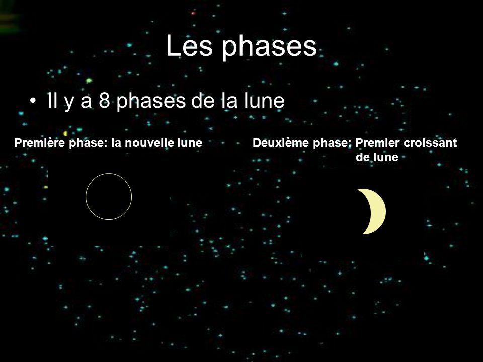 Les phases Il y a 8 phases de la lune Première phase: la nouvelle lune