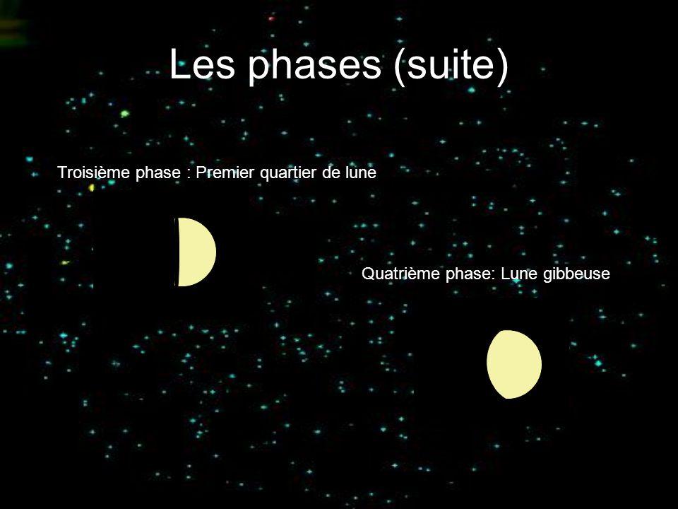 Les phases (suite) Troisième phase : Premier quartier de lune