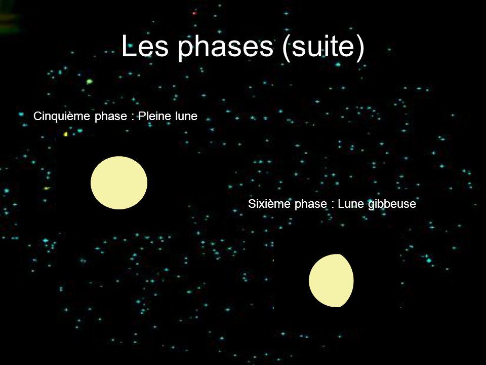 Les phases (suite) Cinquième phase : Pleine lune