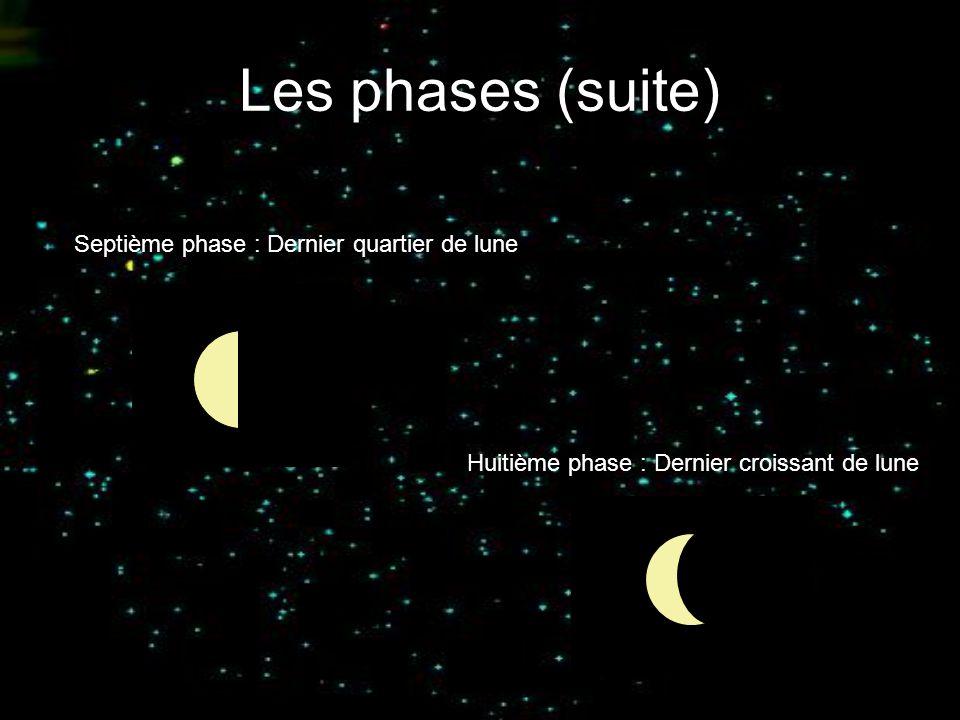 Les phases (suite) Septième phase : Dernier quartier de lune