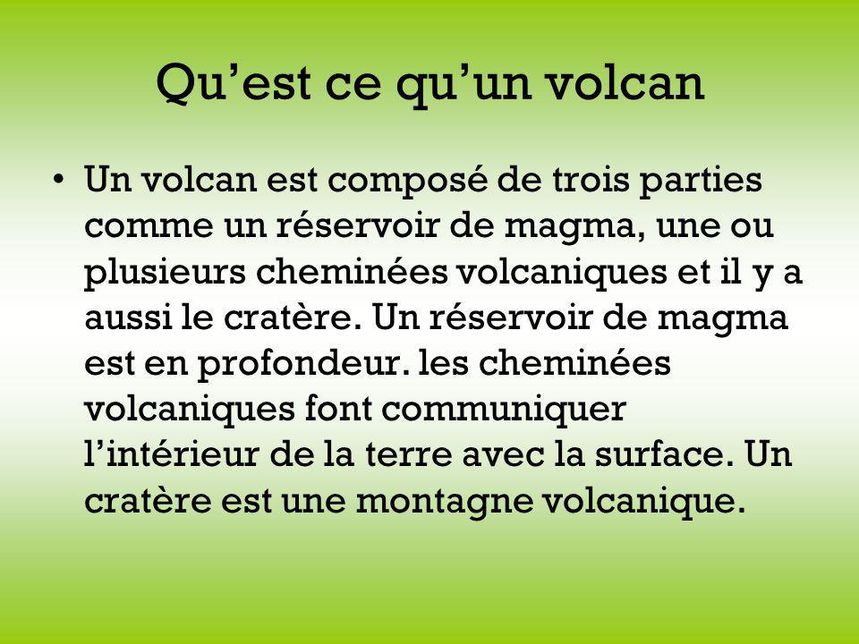 Qu'est ce qu'un volcan