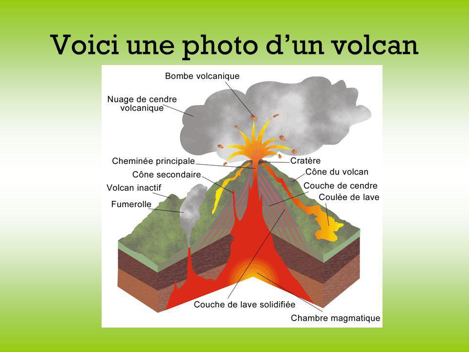 Voici une photo d'un volcan