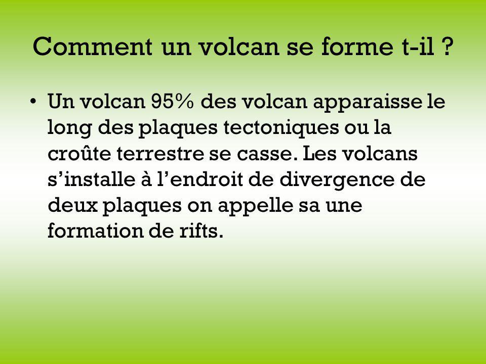 Comment un volcan se forme t-il