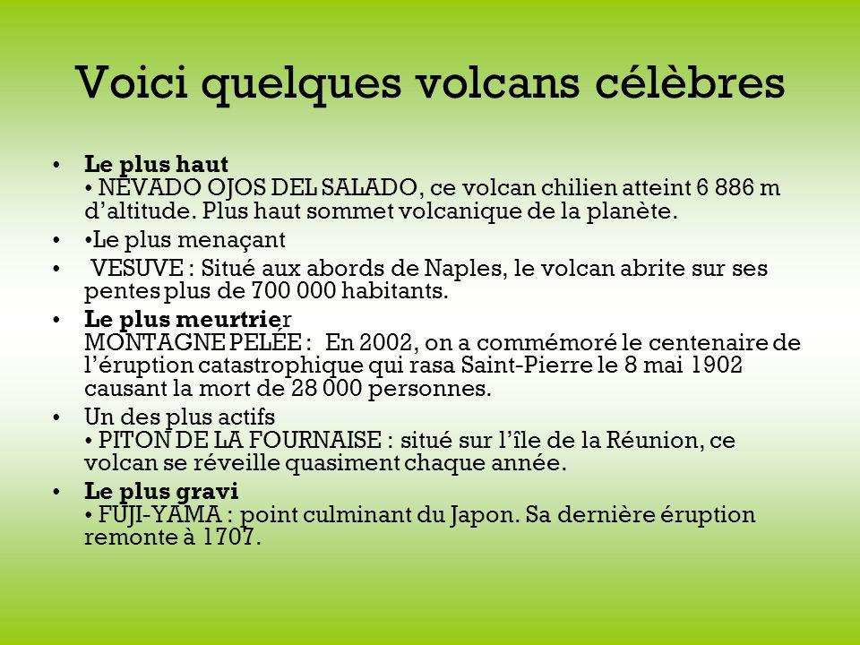 Voici quelques volcans célèbres