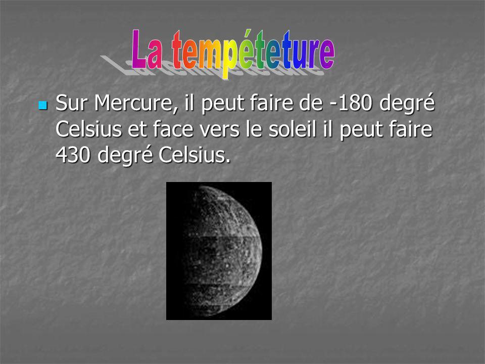 La tempéteture Sur Mercure, il peut faire de -180 degré Celsius et face vers le soleil il peut faire 430 degré Celsius.