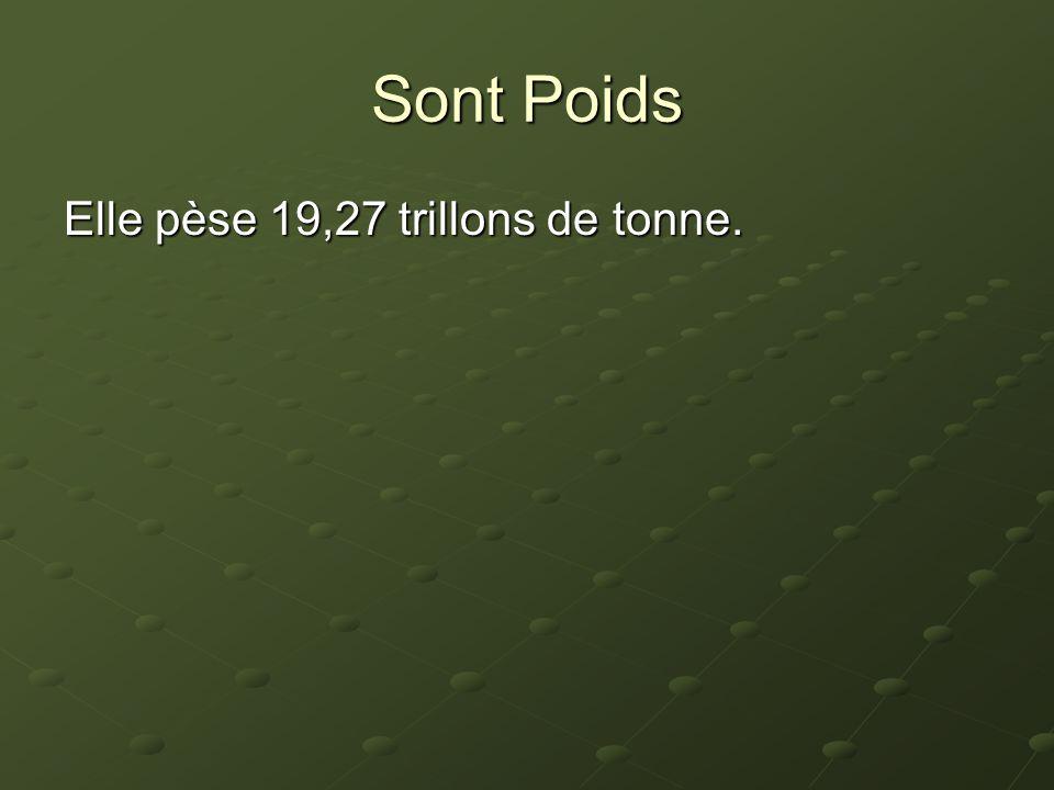 Sont Poids Elle pèse 19,27 trillons de tonne.