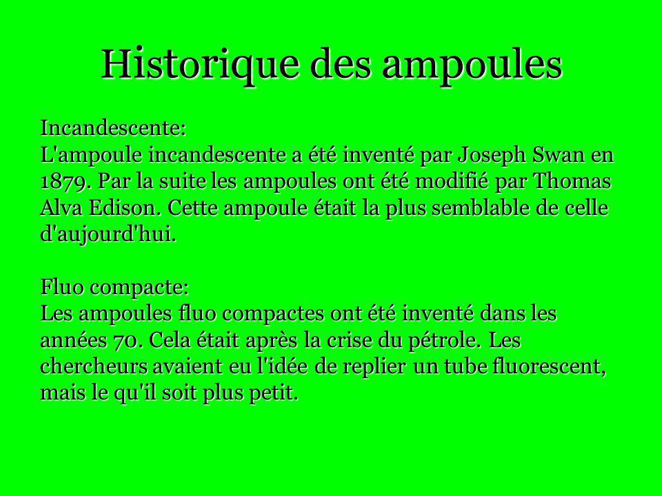 Historique des ampoules