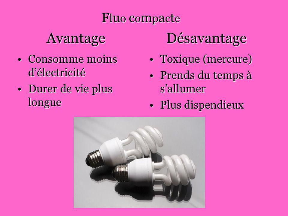 Désavantage Avantage Fluo compacte Consomme moins d'électricité