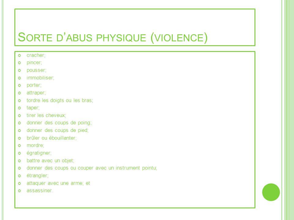 Sorte d'abus physique (violence)