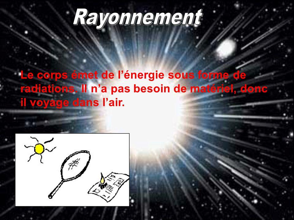 Rayonnement Le corps émet de l'énergie sous forme de radiations.