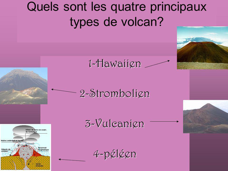 Quels sont les quatre principaux types de volcan