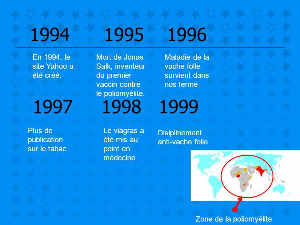 1994 1995 1996 1997 1998 1999 En 1994, le site Yahoo a été créé.