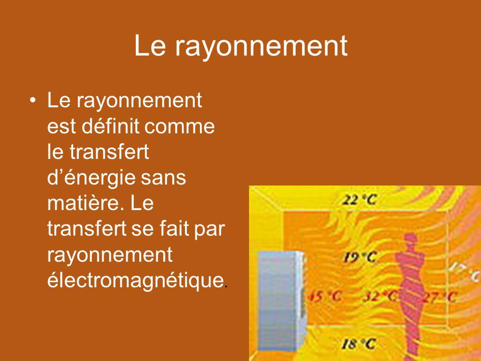 Le rayonnement Le rayonnement est définit comme le transfert d'énergie sans matière.