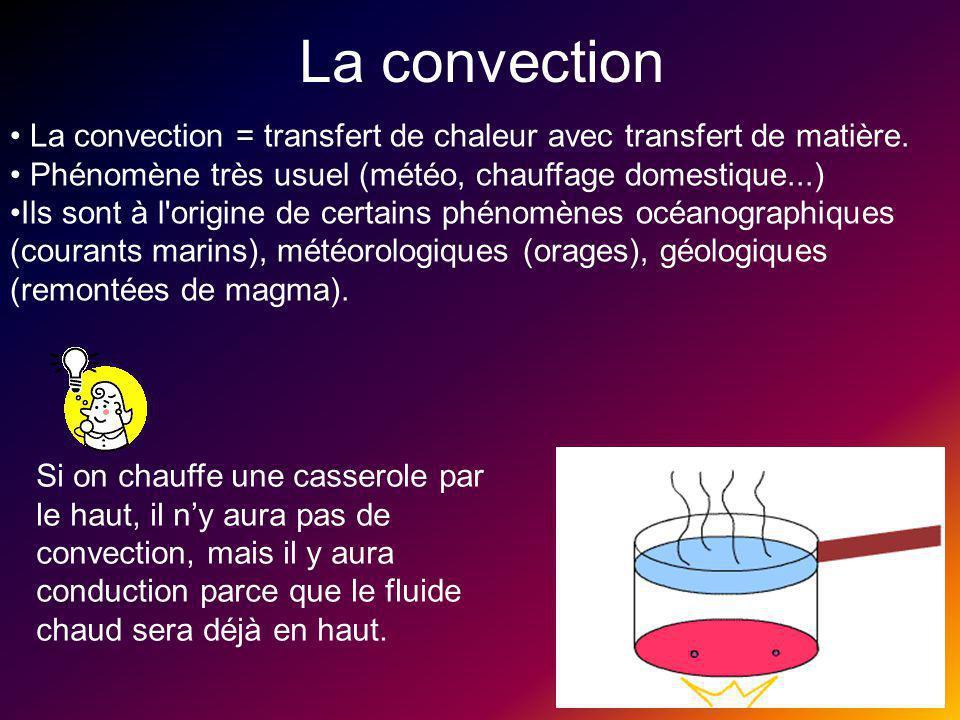 La convection La convection = transfert de chaleur avec transfert de matière. Phénomène très usuel (météo, chauffage domestique...)