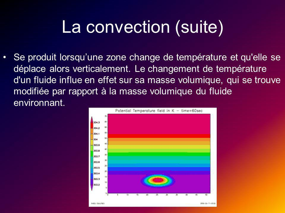 La convection (suite)
