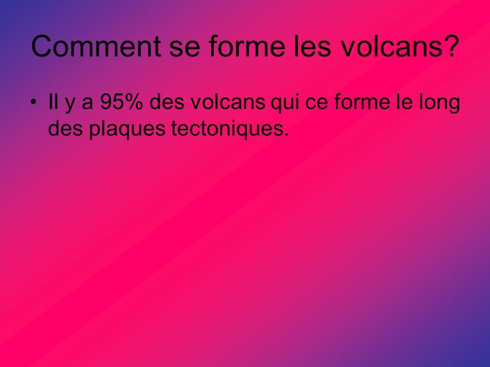 Comment se forme les volcans