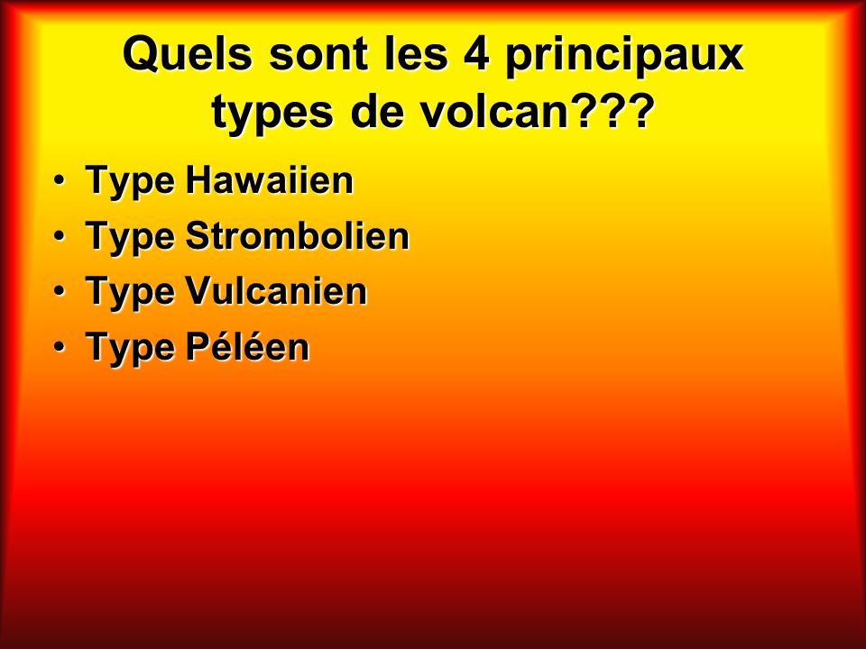 Quels sont les 4 principaux types de volcan