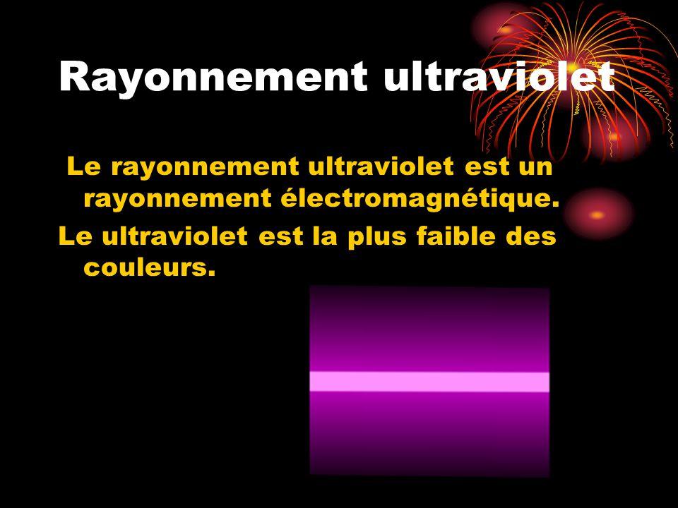 Rayonnement ultraviolet