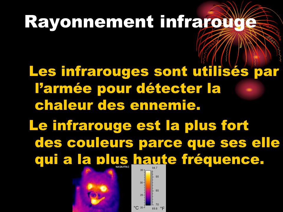 Rayonnement infrarouge