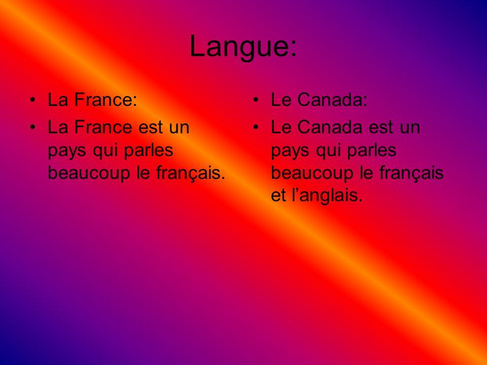 Langue: La France: La France est un pays qui parles beaucoup le français. Le Canada: