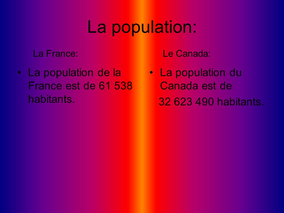 La population: La population de la France est de 61 538 habitants.