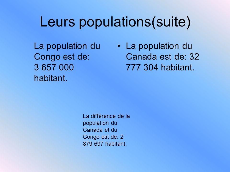 Leurs populations(suite)