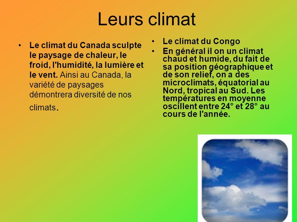 Leurs climat Le climat du Congo