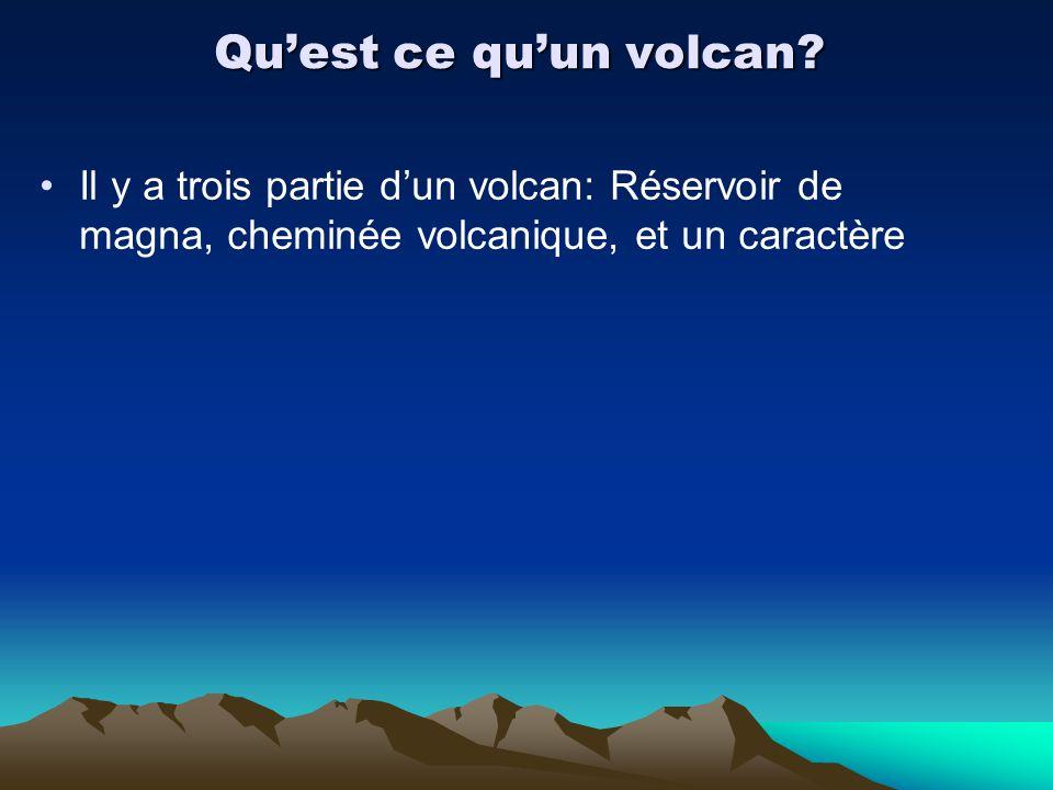 Qu'est ce qu'un volcan.