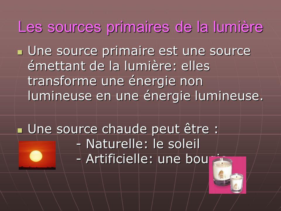 Les sources primaires de la lumière