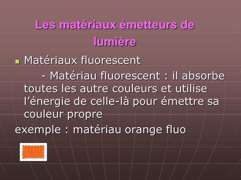 Les matériaux émetteurs de lumière
