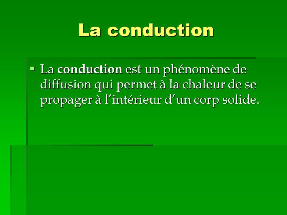 La conduction La conduction est un phénomène de diffusion qui permet à la chaleur de se propager à l'intérieur d'un corp solide.