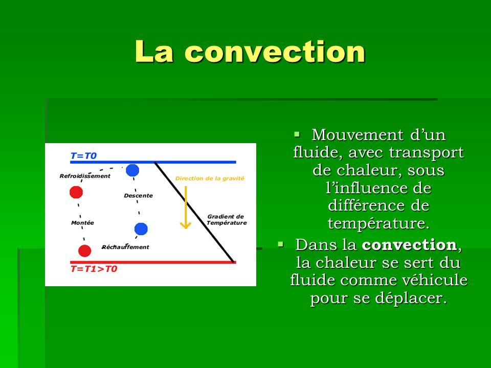 La convection Mouvement d'un fluide, avec transport de chaleur, sous l'influence de différence de température.