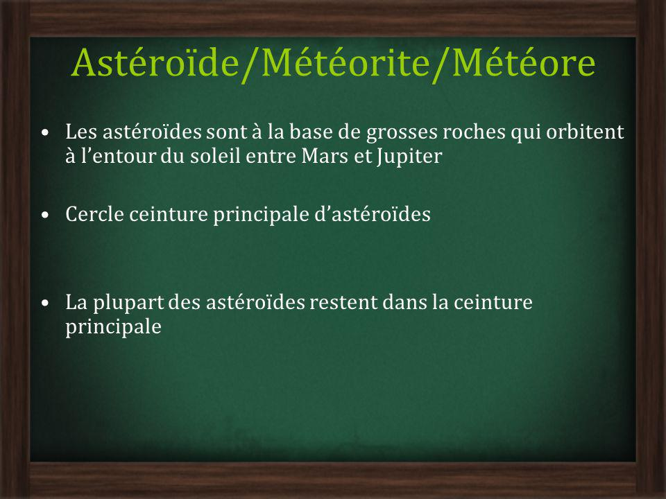 Astéroïde/Météorite/Météore