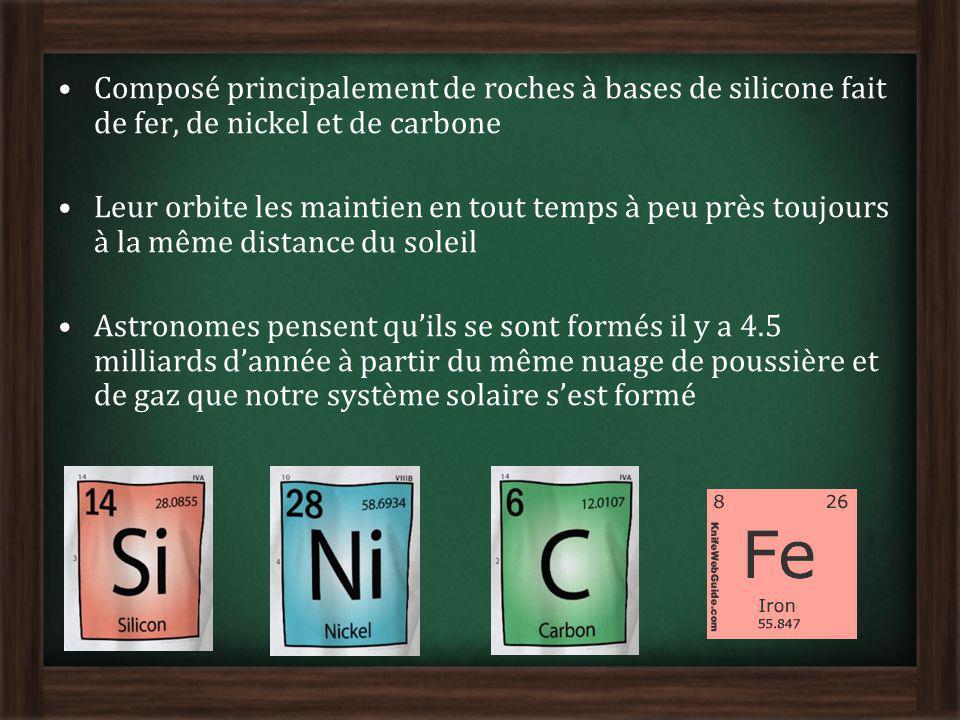 Composé principalement de roches à bases de silicone fait de fer, de nickel et de carbone