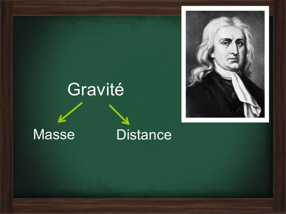 Gravité Masse Distance