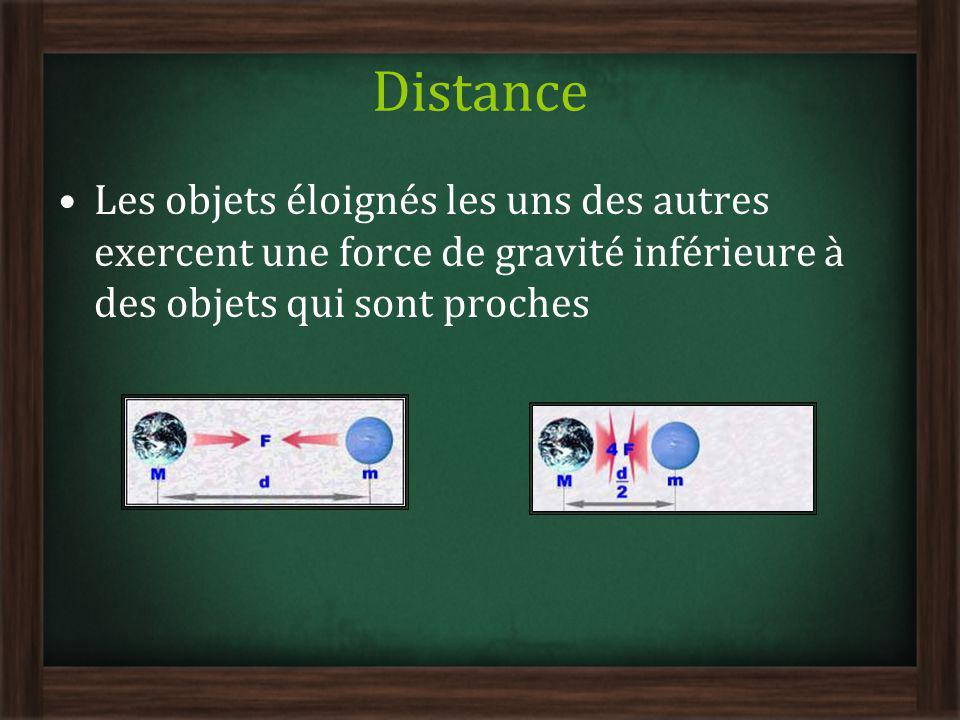 Distance Les objets éloignés les uns des autres exercent une force de gravité inférieure à des objets qui sont proches.