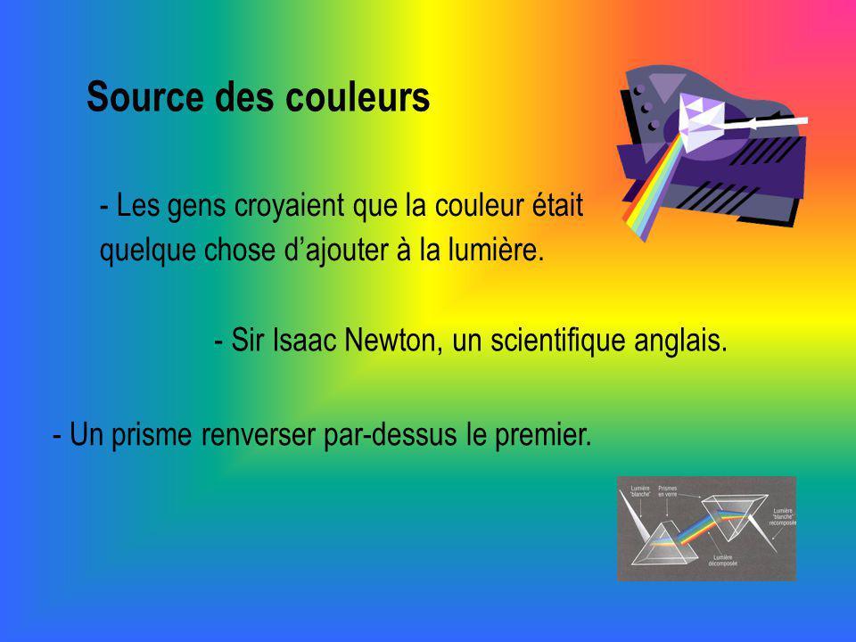 Source des couleurs - Les gens croyaient que la couleur était quelque chose d'ajouter à la lumière.