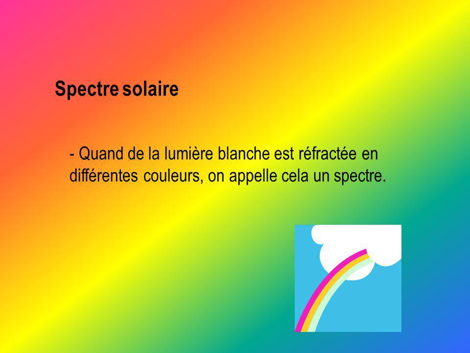 Spectre solaire - Quand de la lumière blanche est réfractée en différentes couleurs, on appelle cela un spectre.